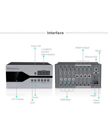 3MP Full HD IR-Bullet Motorise lens Camera DH-IPC-HFW4300R-Z