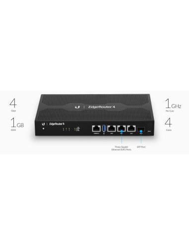 SP-W2M-AC1200 Spark AC Wave2 Mini Cloud-Enabled Indoor AP