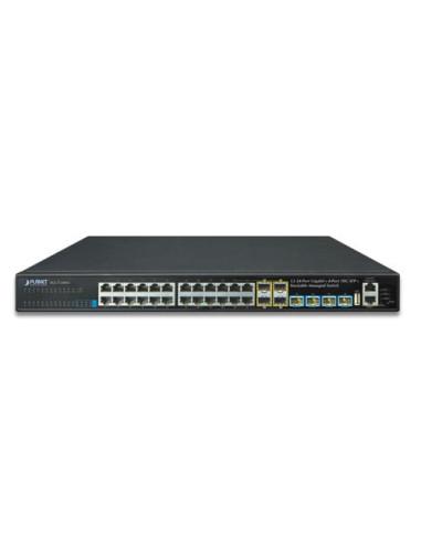 Rugged Industrial 8-Port Gigabit Ethernet Switch